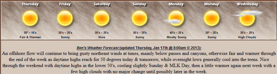 Weather1-17-13