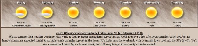 Weather 6-7-13